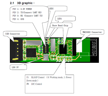 Dongle Schematic